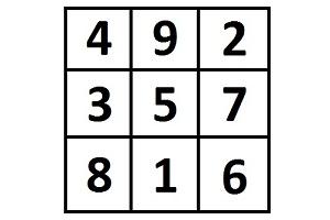 luo-shu-grid-arrangement.jpg