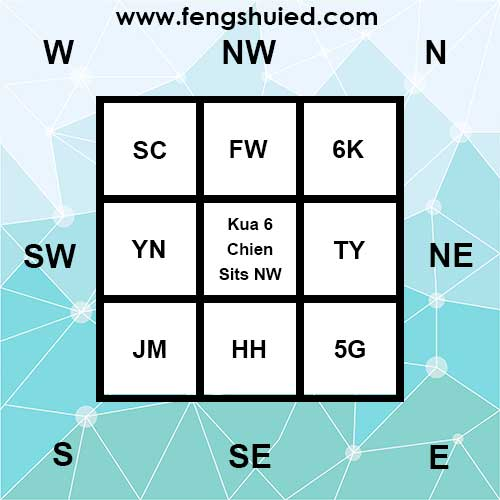 The Feng Shui Of A Southeast Facing House Fengshuied
