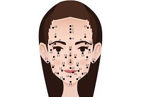 meaning-of-facial-moles.jpg